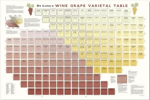 grape varietal chart
