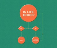 "computer wallpaper: ""Is Life Good?"""