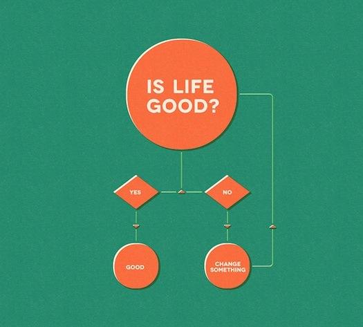 "computer wallpaper: ""Is Life Good?"""