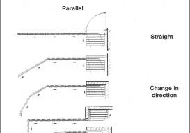 stacking door examples