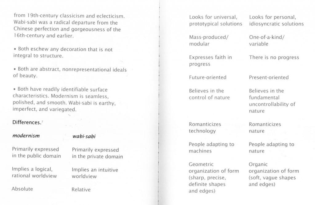 Koren/Wabi-Sabi for Artists, Designers & Philosophers