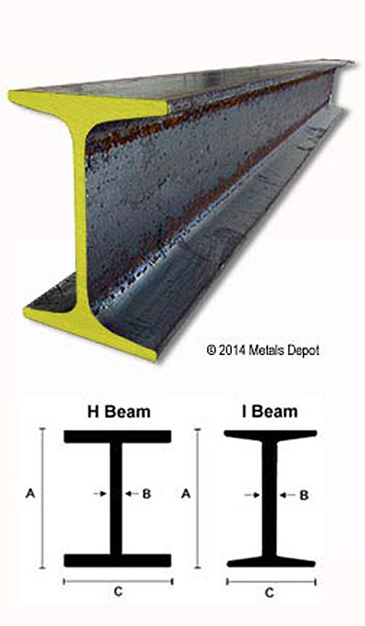 steel-i beam