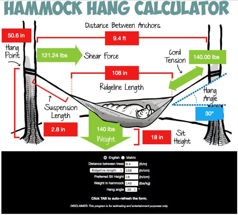hammock hang calculator trek gear light